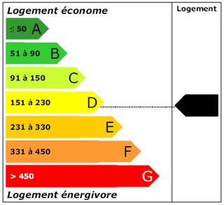 DPE-VENTE APPARTEMENT CAEN 14000 - SURFACE 64.73M2 - REF 3956